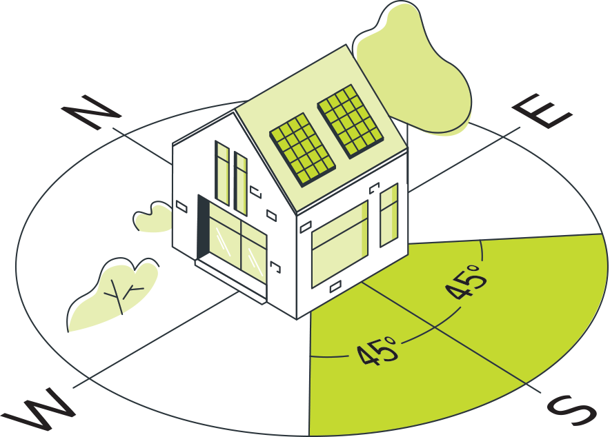 home with solar panels and compass showing different variations in positioning